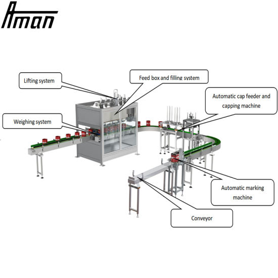 Top Quality Automatic Liquid Paint Filling Machine / Bottling Labeling Packing Equipment